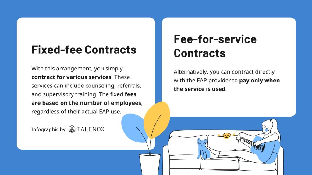 EAP contract, talenox